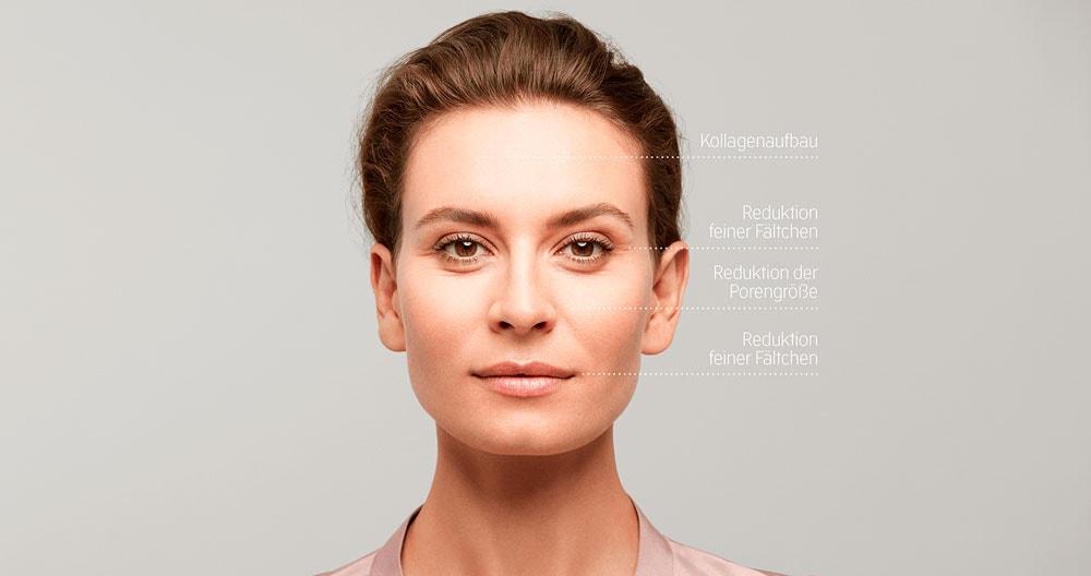 Kleresca Ergebnisse - Nicht-invasive biophotonische Gesichtsbehandlung