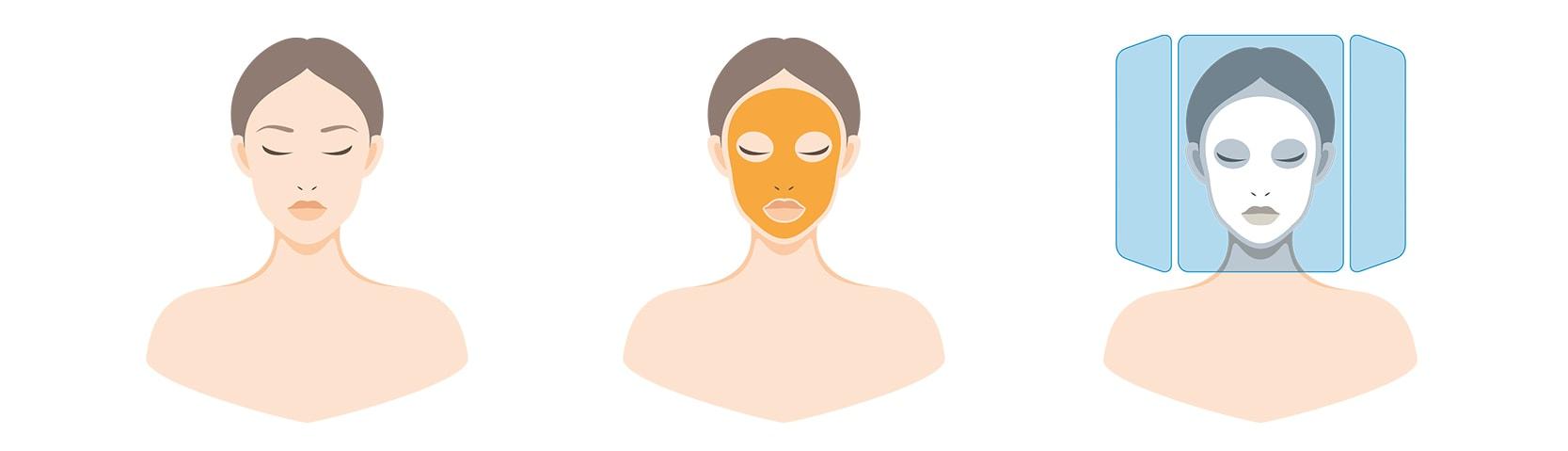 Steps Skinrejuvenation - Nicht-invasive biophotonische Gesichtsbehandlung