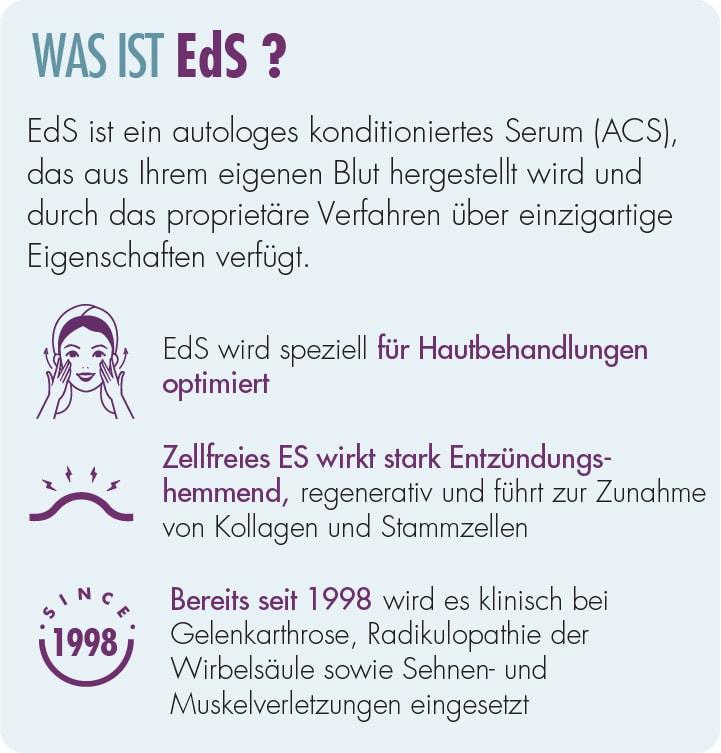 EDS - Eigenbluttherapie mit Exokine als Beauty Activator