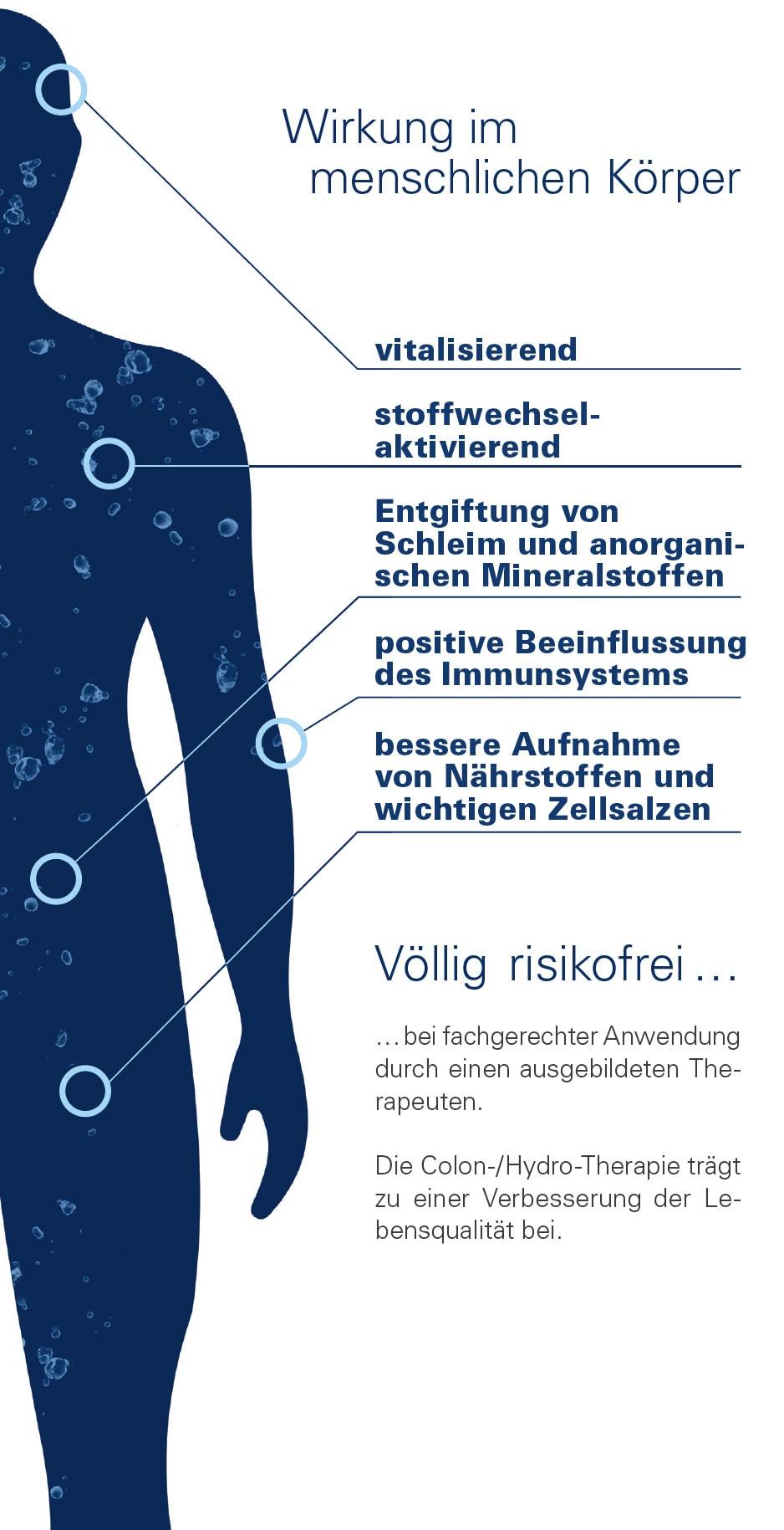Colon Wirkung - Colon- / Hydro-Therapie – die sanfte Darmreinigung